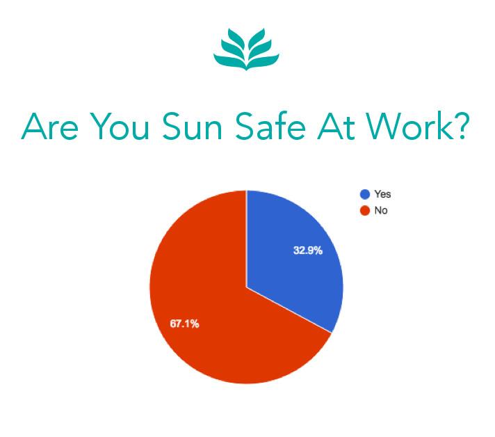 sun safe policy